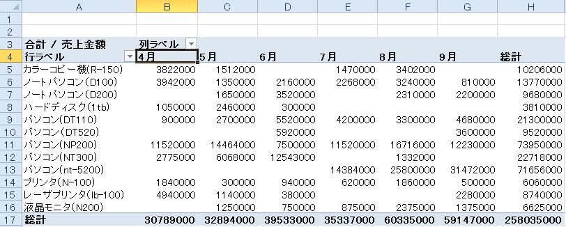 excel 2010 2次元集計やデータ分析を行うピボットテーブル