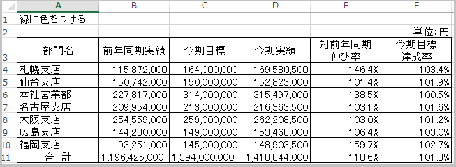 Drawing Lines With Excel : Excel 罫線を引く